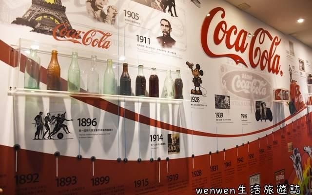 可口可樂博物館